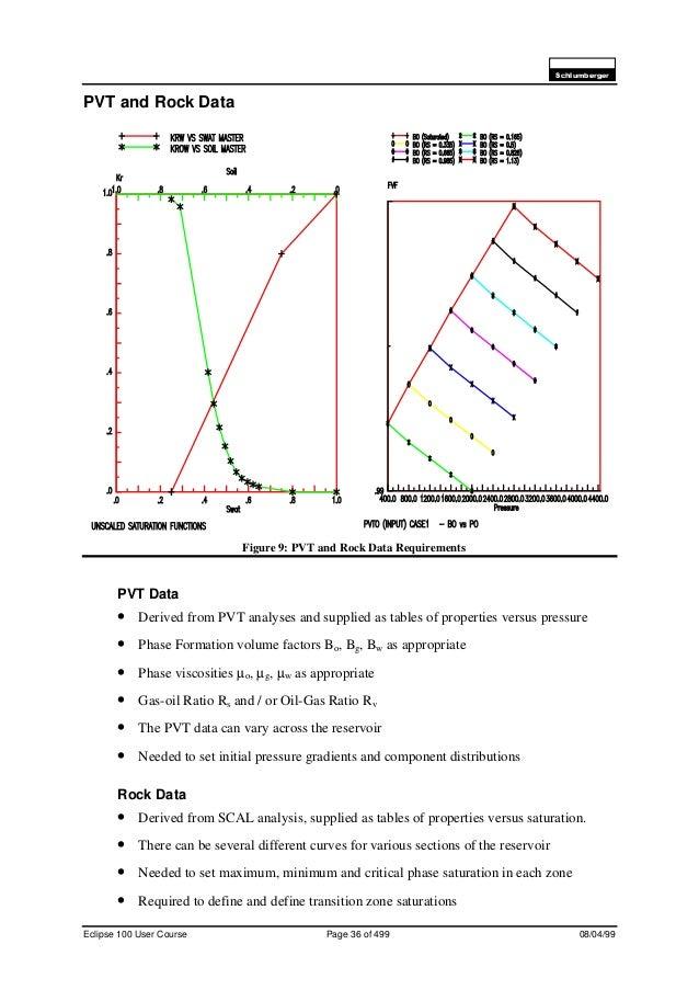 dissertation in management pdf retail