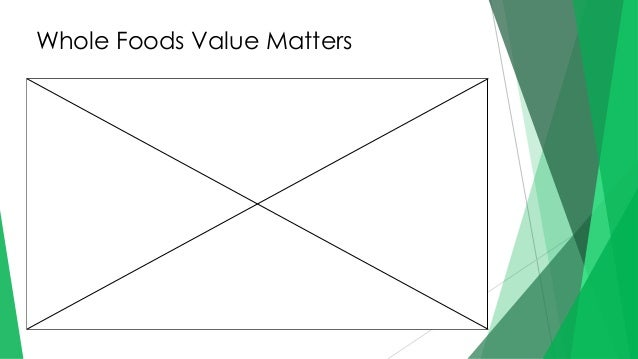 whole foods market introduction Strategic review whole food's market strategic review whole food's market introduction whole foods markets is basically an organic grocery store which is operating in several countries and in its stores is in hundreds.