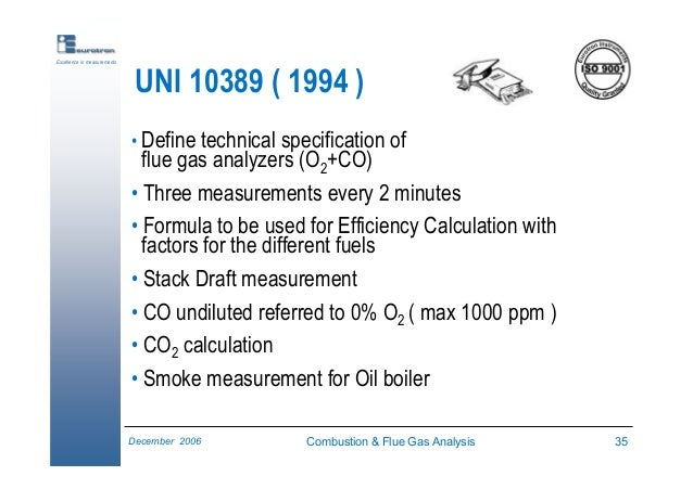 Combustion & Flue Gas Analysis