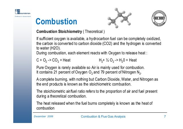 combustion-flue-gas-analysis-7-638.jpg?cb=1471887450