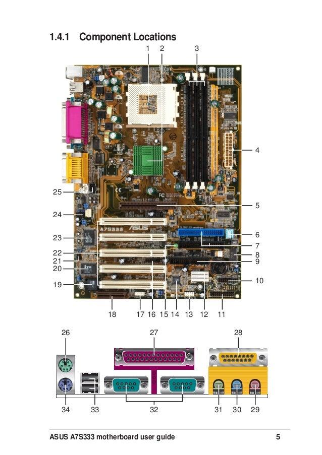 ASUS AUDIO DRIVER A7S333 BAIXAR DE