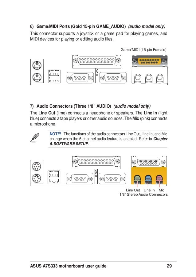 BAIXAR A7S333 DE AUDIO DRIVER ASUS