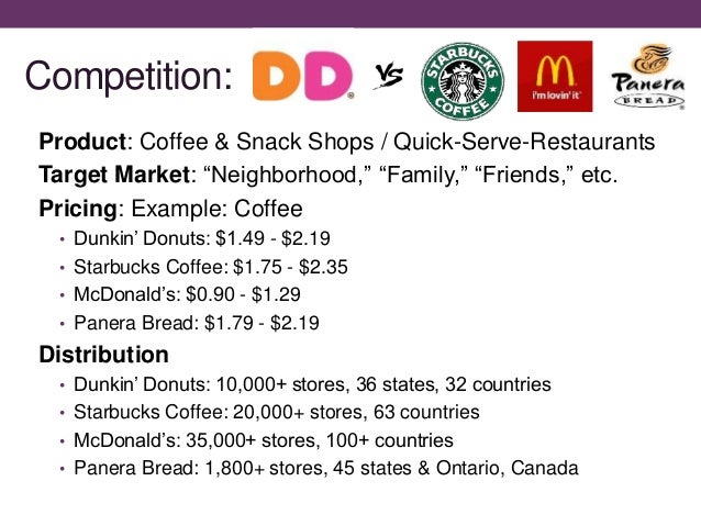 target market for dunkin donuts View the basic dnkn stock chart on yahoo finance change the date range, chart type and compare dunkin' brands group, inc against other companies.
