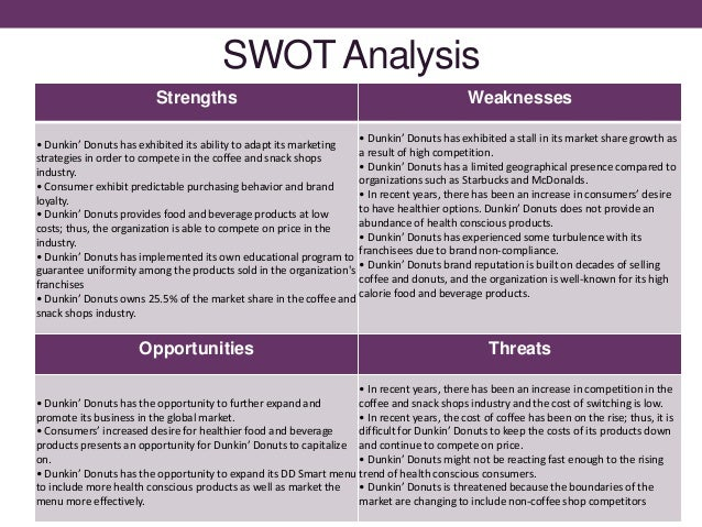 mister donut swot analysis Dunkin donuts swot analysis is covered on this page along with usp &  competition it also includes dunkin donuts' segmentation, targeting &  positioning.
