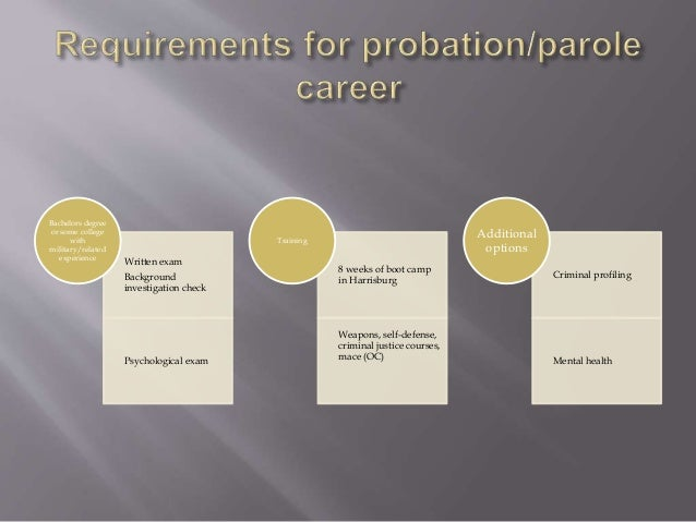 Pennsylvania board of probation and parole power point