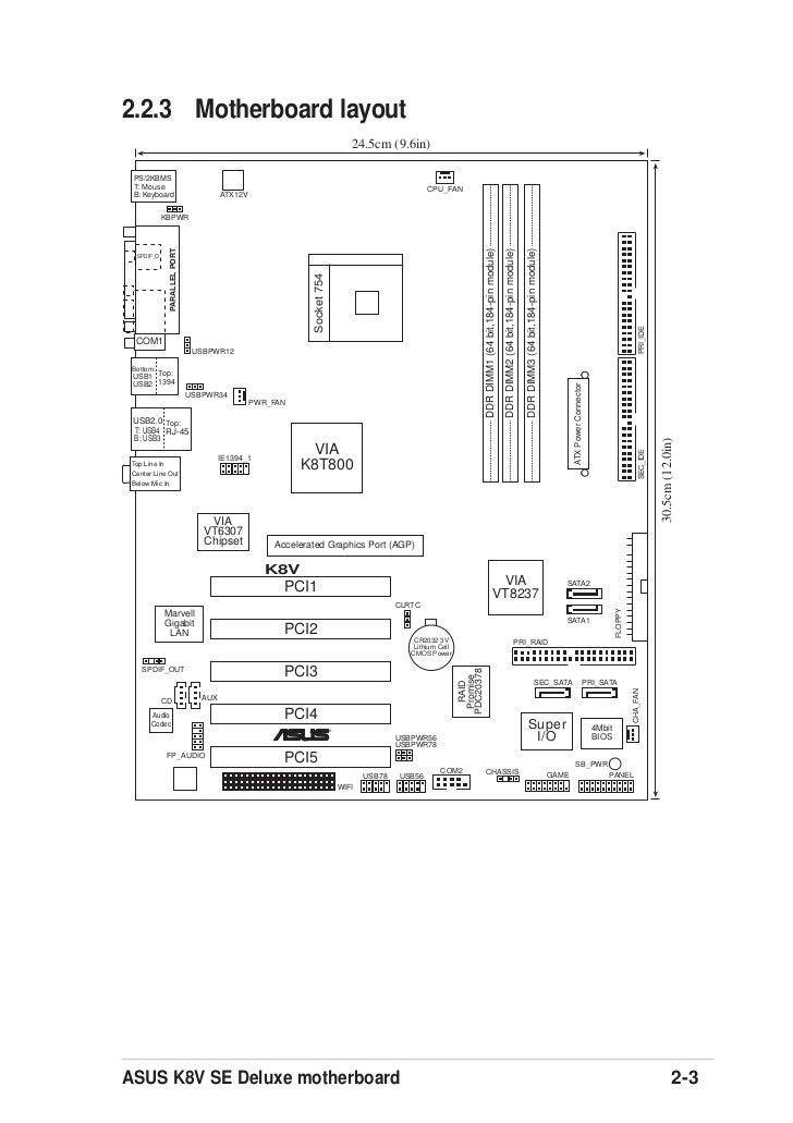 asus k8v se deluxe motherboard