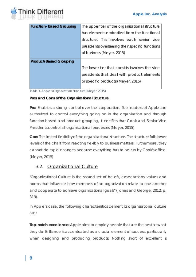 strategic planning at apple inc pdf