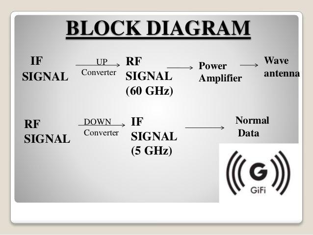 gi fi technology split type air conditioner diagram split type air conditioner diagram split type air conditioner diagram split type air conditioner diagram