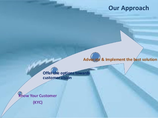 Company Profile Slide 3