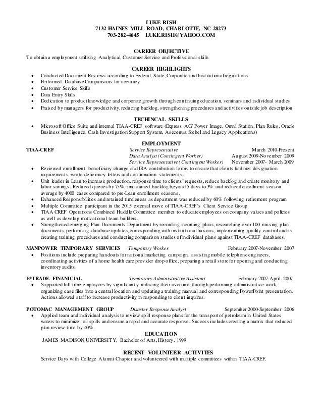 Resume Rish 2015