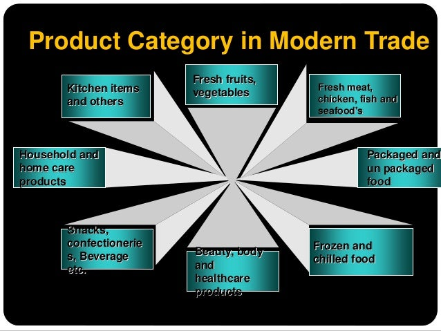 modern trade 4 modern trade communications reviews a free inside look at company reviews and salaries posted anonymously by employees.