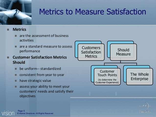 customer satisfaction methodology Customer satisfaction - free download as word doc (doc), pdf file (pdf), text file (txt) or read online for free.