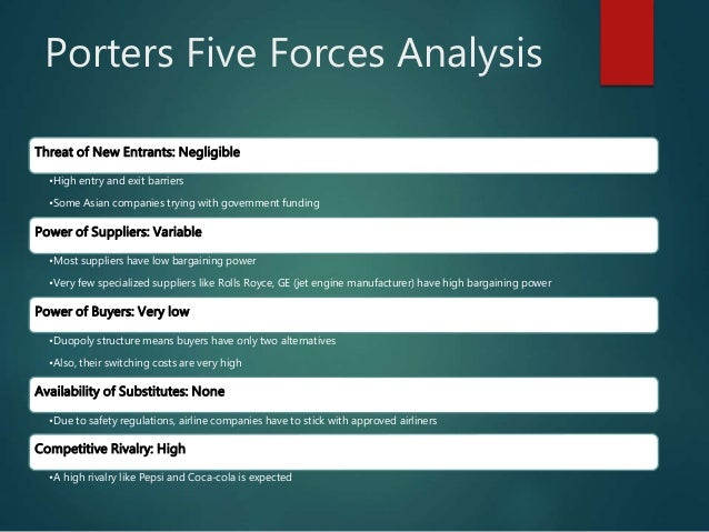 porter s five forces airbus boeing Airbus porter s five forces airbus  porter's five forces porter's five forces tool will assist in analysing the competitive nature of the airline industry in order to assess the position of flyafrica.