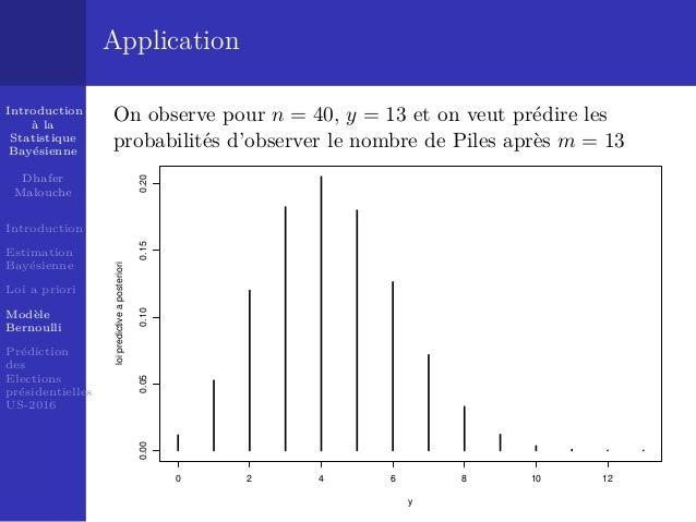 Introduction `a la Statistique Bay´esienne Dhafer Malouche Introduction Estimation Bay´esienne Loi a priori Mod`ele Bernou...