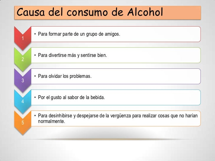 alcohol y drogas essay Anything in here will be replaced on browsers that support the canvas element.