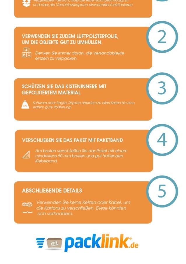 Infographie - Wie verpacke ich mein Paket sicher? Slide 2