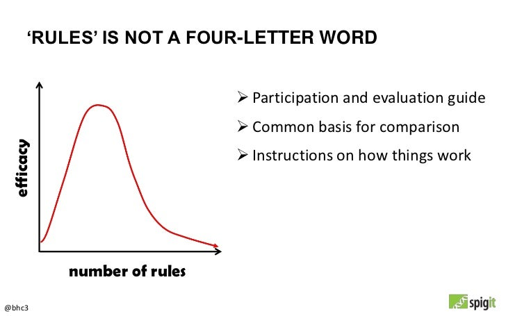 'RULES' IS NOT A FOUR-LETTER WORD                               Participation and evaluation guide                       ...