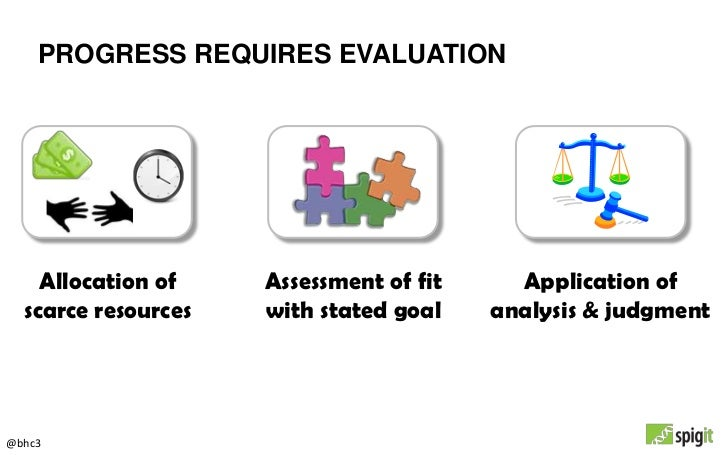 PROGRESS REQUIRES EVALUATION    Allocation of    Assessment of fit     Application of  scarce resources   with stated goal...
