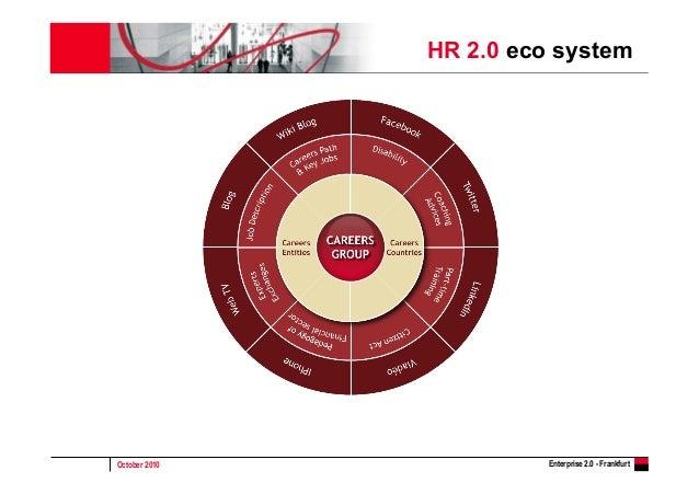 October 2010 Enterprise 2.0 - Frankfurt HR 2.0 eco system