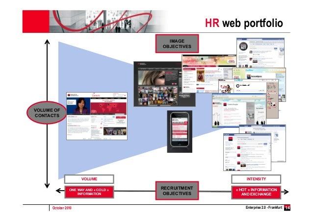 October 2010 Enterprise 2.0 - Frankfurt 14 HR web portfolio VOLUME OF CONTACTS « HOT » INFORMATION AND EXCHANGE ONE WAY AN...