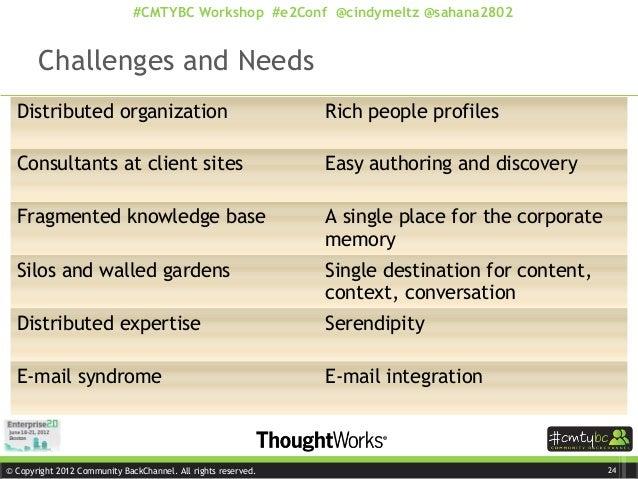 © Copyright 2012 Community BackChannel. All rights reserved. #CMTYBC Workshop #e2Conf @cindymeltz @sahana2802 Challenges a...