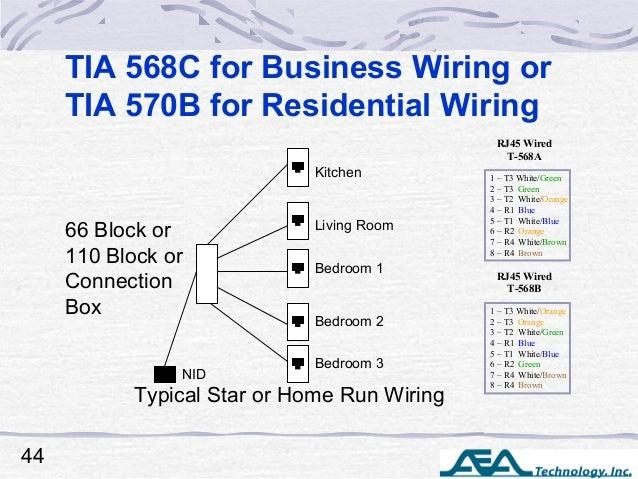 Cat 6 568 C Wiring Diagram - Trusted Wiring Diagram •