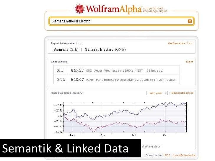 Semantik & Linked Data<br />