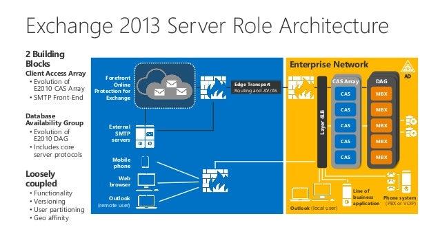 Microsoft windows 8 n 64bit hun msdn product key for Windows 8 architecture