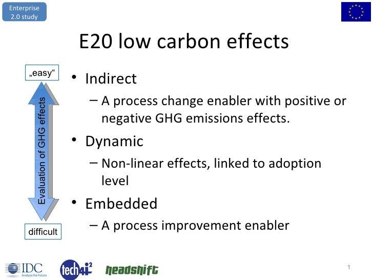 E20 low carbon effects  <ul><li>Indirect </li></ul><ul><ul><li>A process change enabler with positive or negative GHG emis...