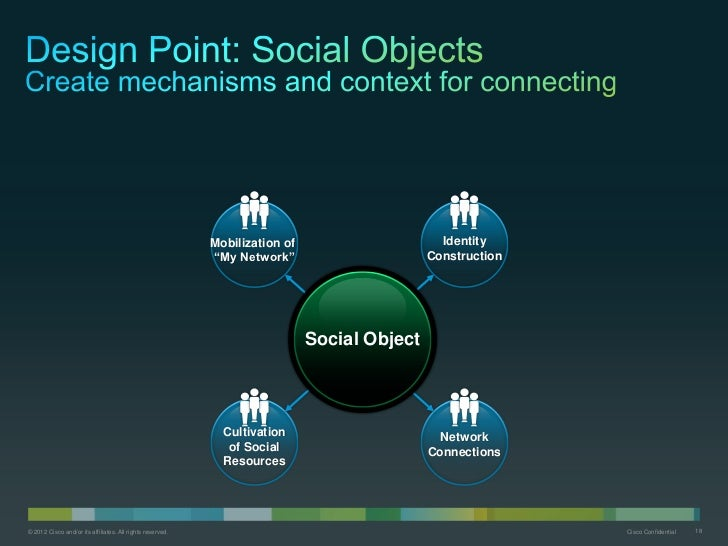 Design Considerations For Enterprise Social Networks