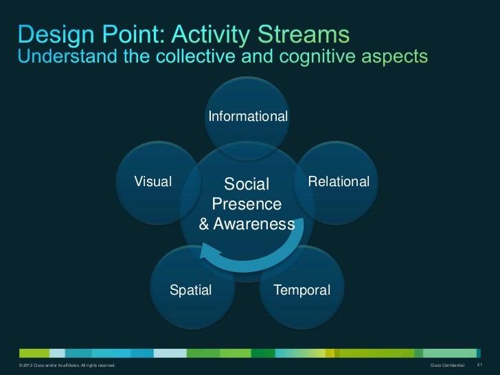Informational                                                           Visual      Social   Relational                   ...