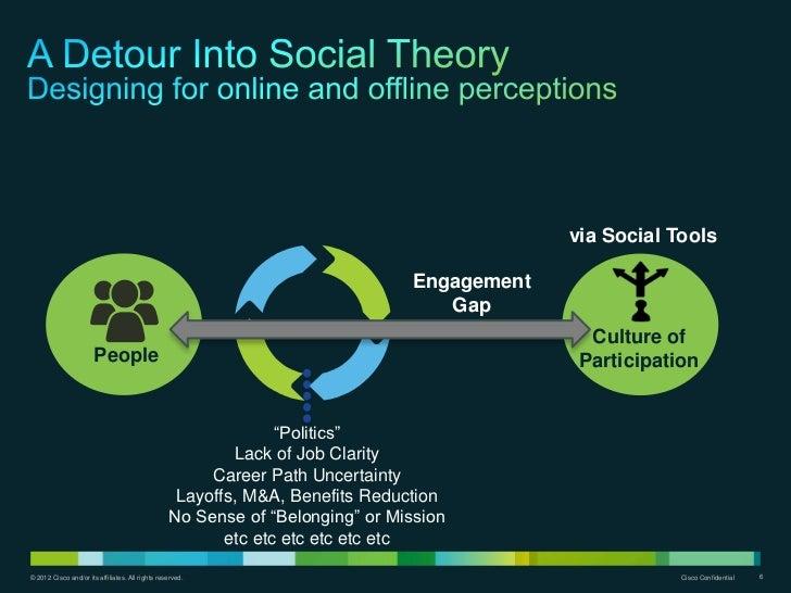 via Social Tools                                                                               Engagement                 ...