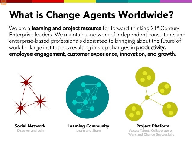 Culture Change in Practice in a Traditional Industry Slide 2