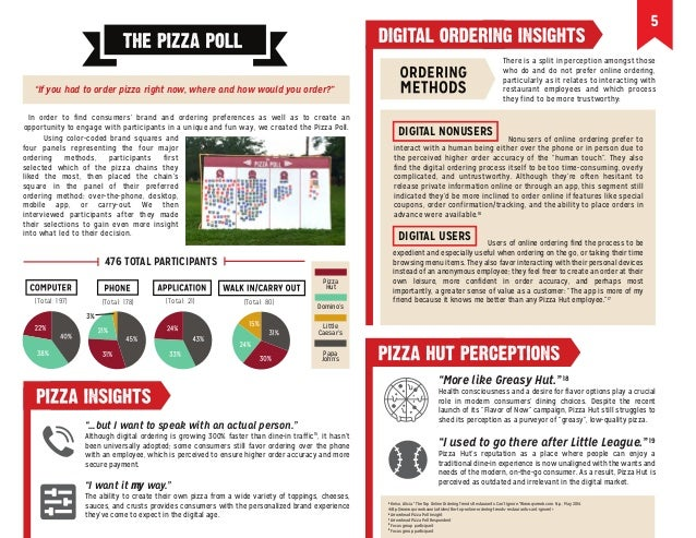 perceived effectiveness of pizza hut's hate Brands just can't leave the pizza hut brand alone  i hated the pasta hut  campaign for several reasons  it aims to entertain customers to cut down on  perceived waiting times and  from the opportunities and challenges of  emerging technology to the need for greater effectiveness, from the challenge of .