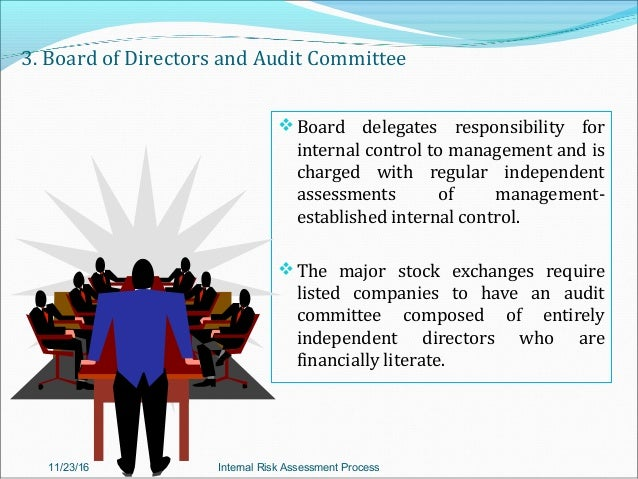 internal control essay Please include an executive summary, introduction and conclusion in this paper assignment brief 'historically, internal audit has been viewed as a monitoring.