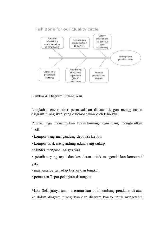 Resensi jurnal quality 11 gambar 4 diagram tulang ikan ccuart Image collections