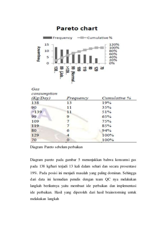 Resensi jurnal quality diagram ccuart Images