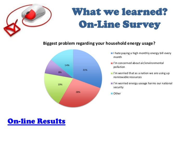What we learned? On-Line Survey<br />On-line Results<br />