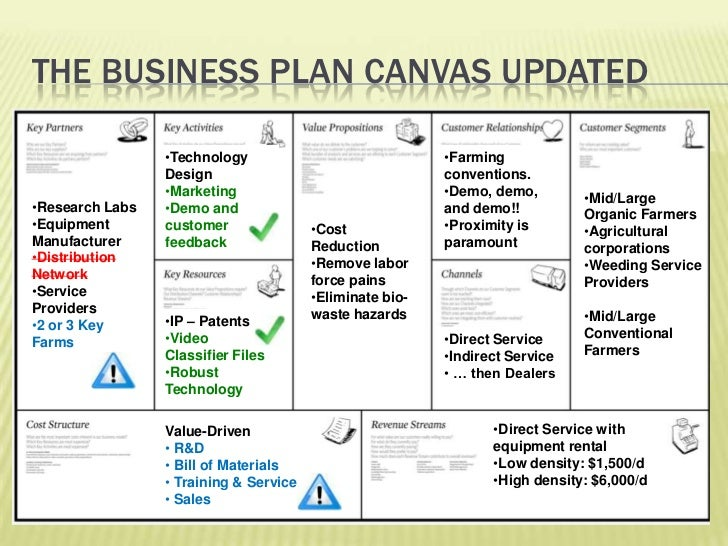 Customer service consulting business plan