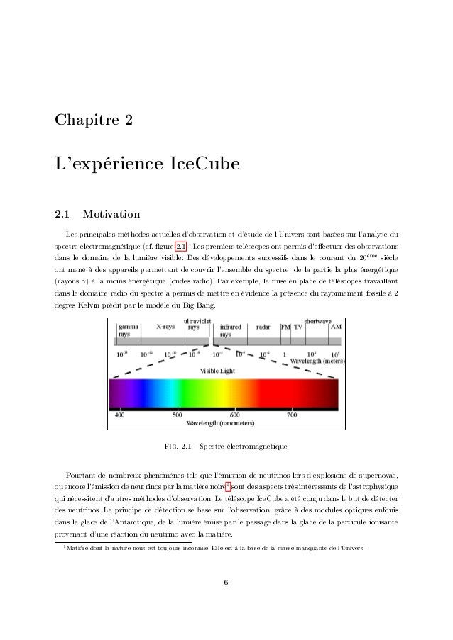 Chapitre 2 L'expérience IceCube 2.1 Motivation ves prin™ip—les méthodes —™tuelles d9o˜serv—tion et d9étude de l9…nivers so...