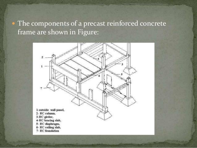 Precast Building System