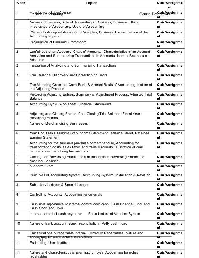 acc 501 doc course description winter term 2014 part ii