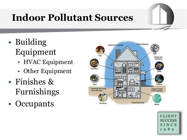 Indoor Pollutant Sources • Building Equipment • HVAC Equipment • Other Equipment • Finishes & Furnishings • Occupants