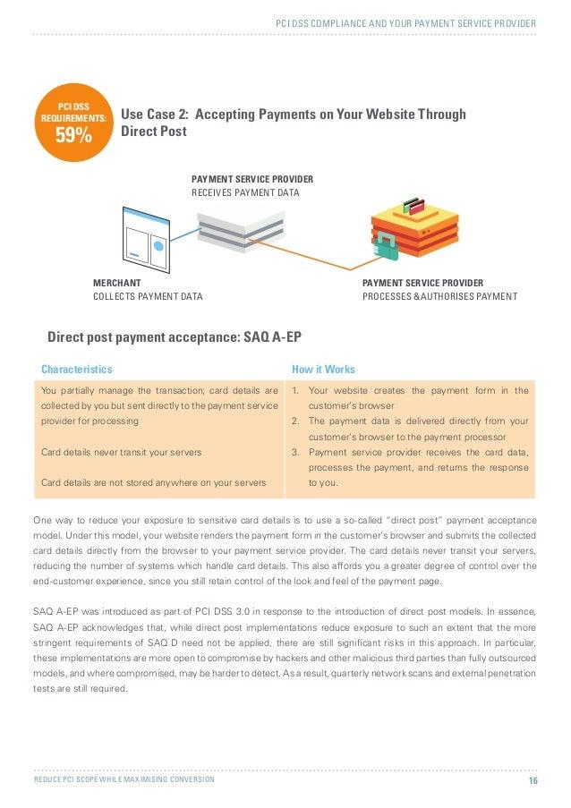 Reduce PCI Scope - Maximise Conversion - Whitepaper