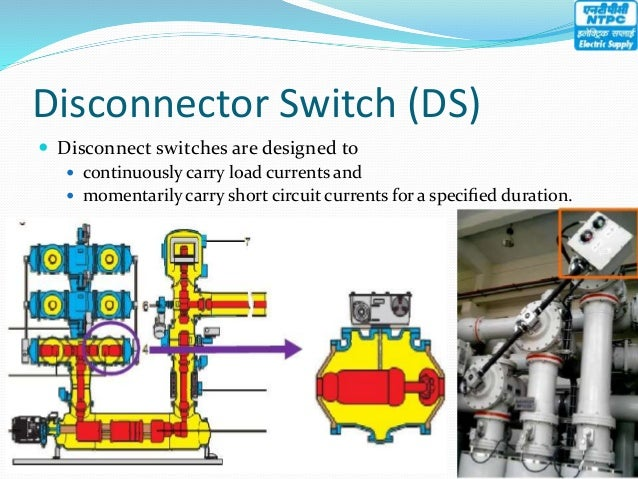 Between Disconnectors Load Switches Switch Disconnectors And Circuit