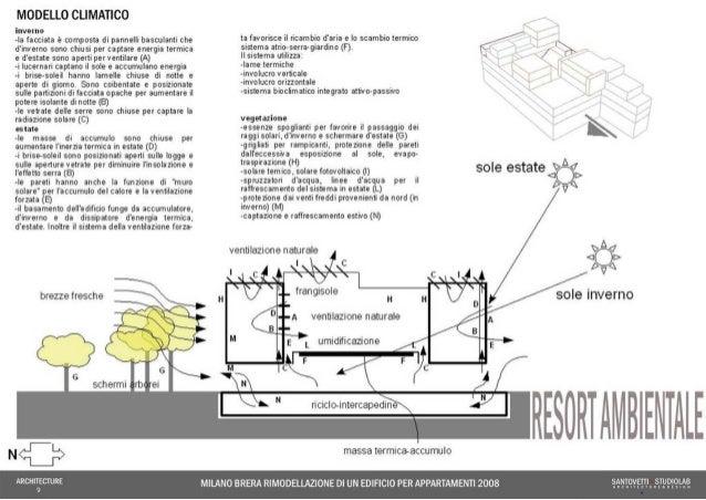 BOOK - Santovetti StudioLab - PORTFOLIO