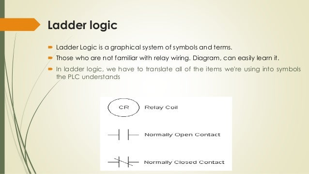 Plc circuit design and basic programming by manish kumar ladder cheapraybanclubmaster Images