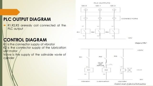 Plc Circuit Design - Wiring Diagram •