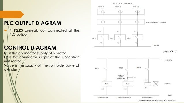 Plc circuit design and basic programming by manish kumar plc output diagram asfbconference2016 Choice Image
