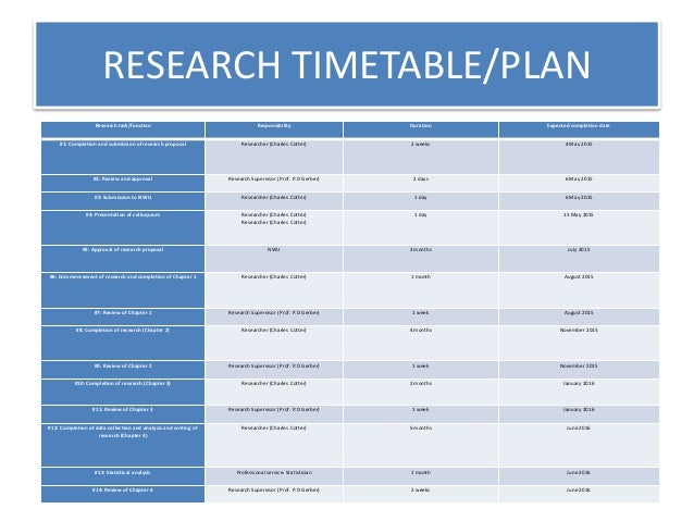 Phd research proposal timetable